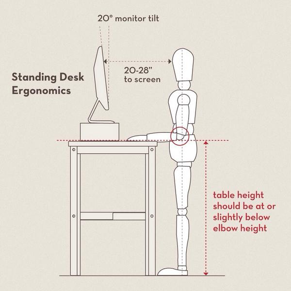 Standing Desk Height