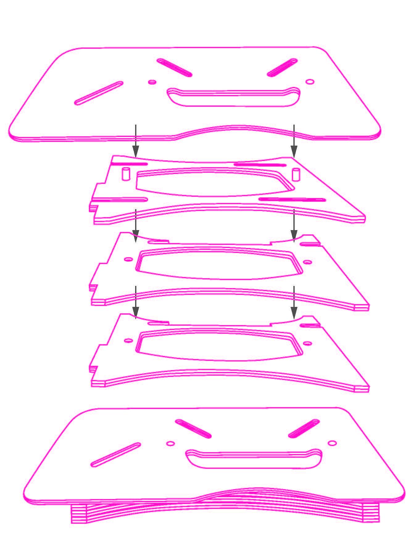SSM stacking illustration